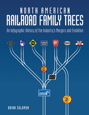 North American RR Family Trees